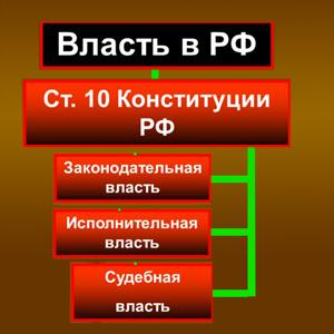 Органы власти Шаблыкино