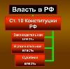 Органы власти в Шаблыкино